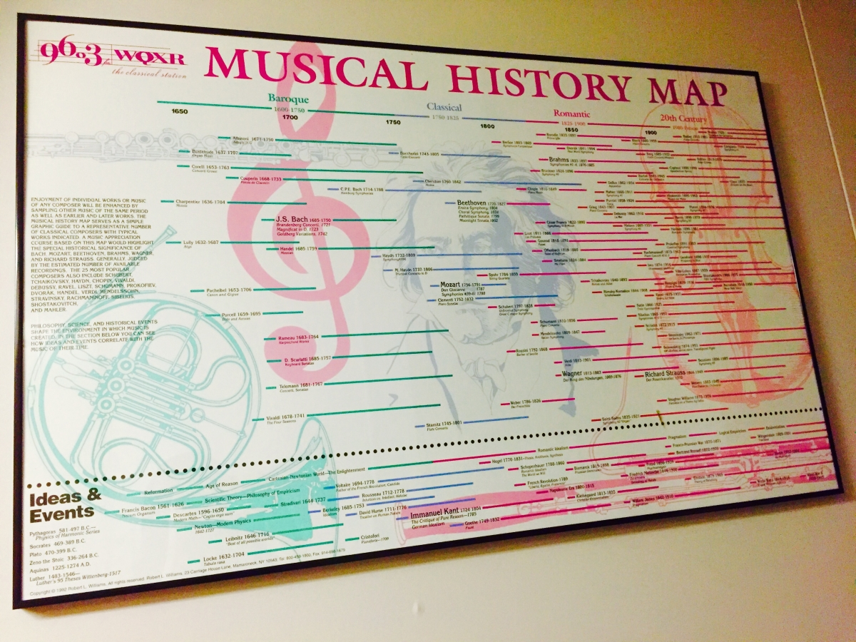 musical history map